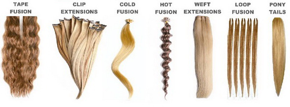 Hair links hair extension links medical wigs hair pieces for tape fusion hair extensions loop hair extensions hot fusion hair extensions volumizer hair pmusecretfo Image collections